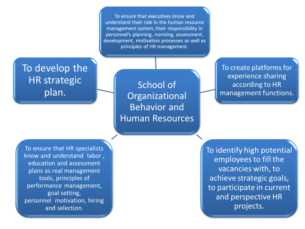 organisational behaviour in salford schools For more information on funding available from the university of kent,  staff by the association of business schools  organisational theory, behaviour.